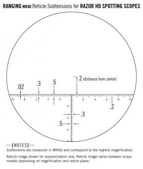 Vortex Razor HD Okular mit MRAD Absehen